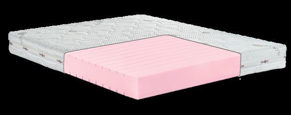 materace piankowe primario miniatura