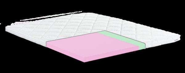 materace nawierzchniowe elastic