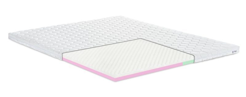 materace nawierzchniowy thermocover 1
